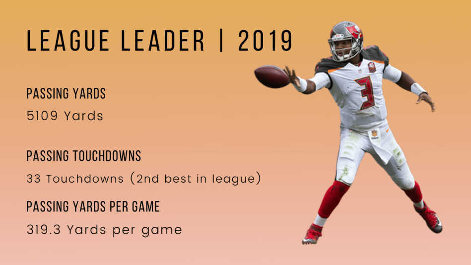 Jameis Winston League Leader stats