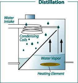 Water Quality and Common Treatments for Private Drinking Water Systems   UGA Cooperative Extension