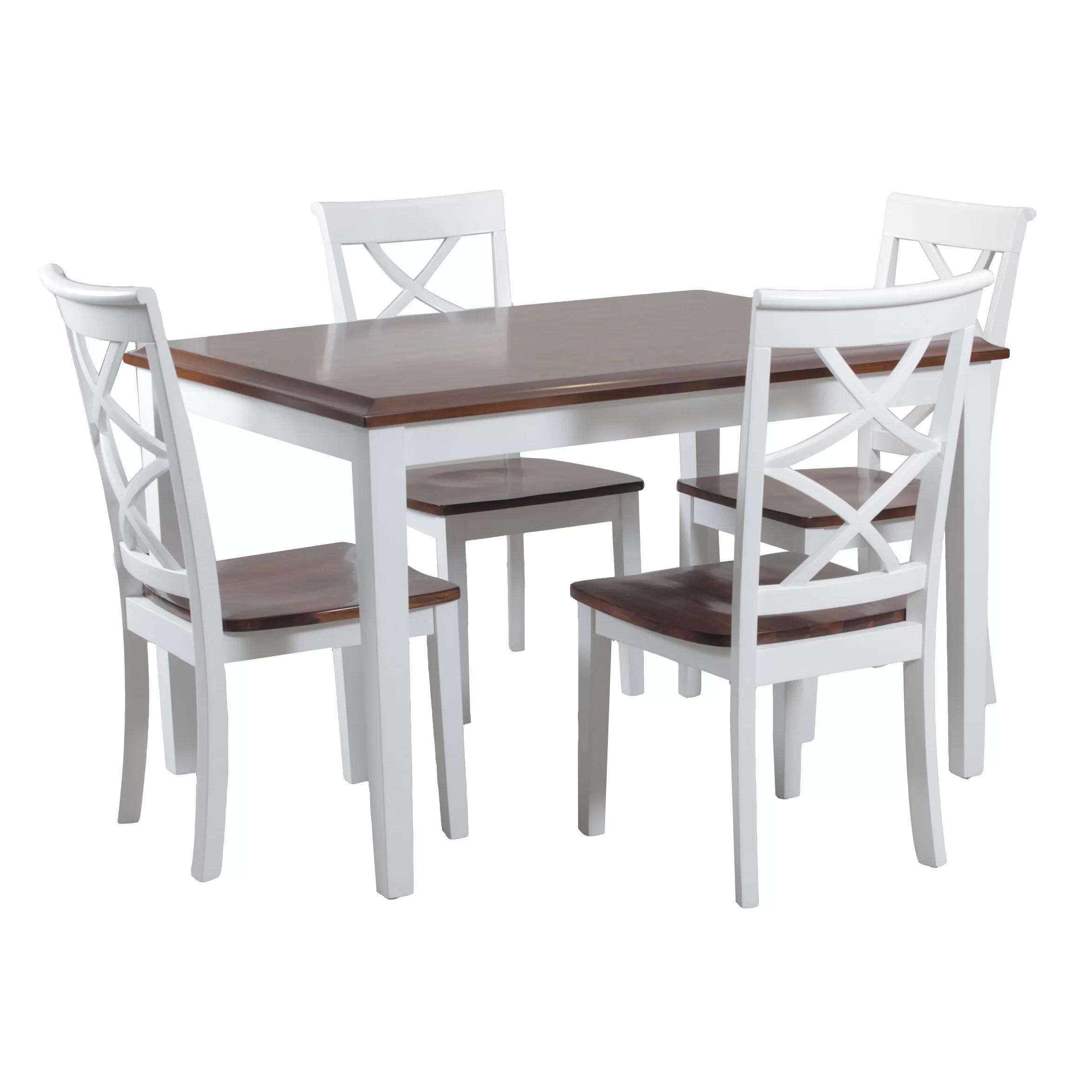 ^ Juno 5 Pc ound Dining Set. kitchen dinnerware set cookware mug ...