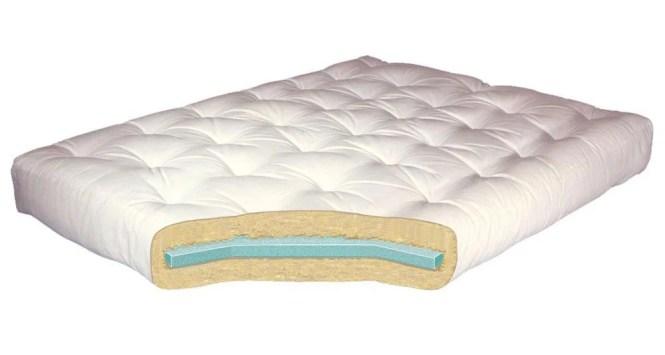 8 Foam Cotton Futon Mattress