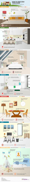 Feng Shui - How to best furnish your home