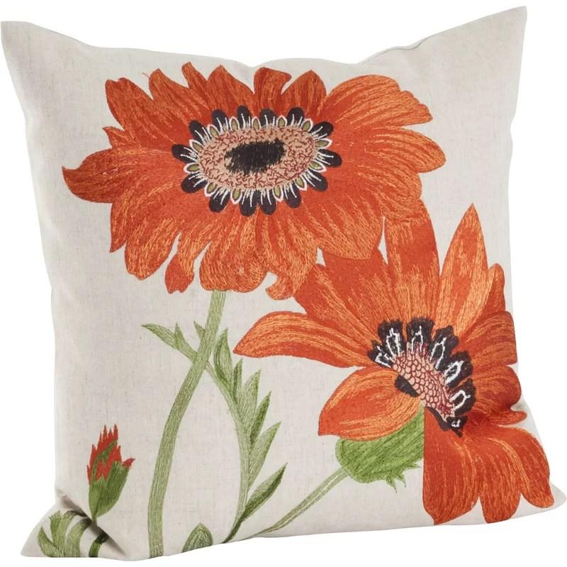Throw Pillows Decorative Black And White
