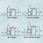 Bar Stool Dimensions How To Choose The Right Ones Wayfair