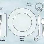 Dining Etiquette Training Proper Place Table Setting Diagram Wayfair
