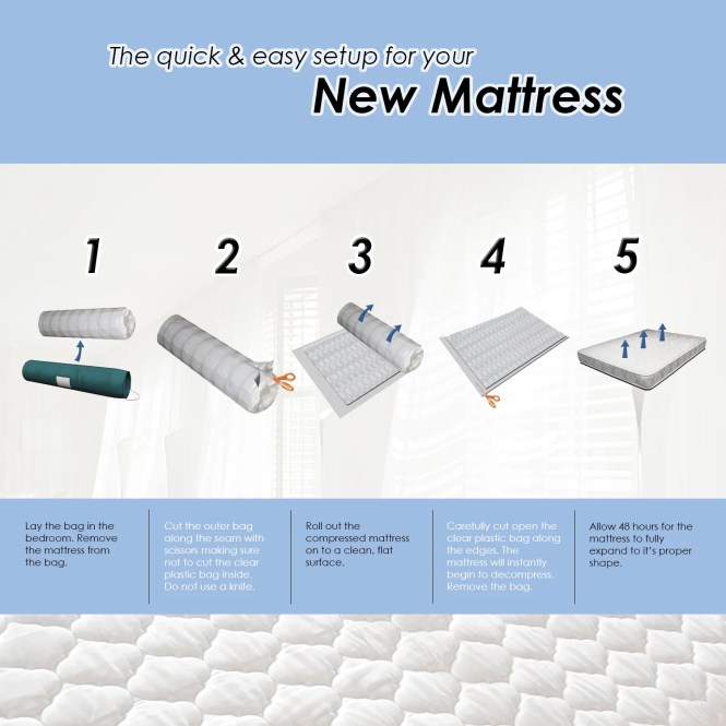 Simmons Beautyrest Mattresses San Go Mattress Man