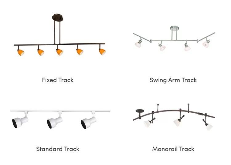 lighting 101 track lighting types