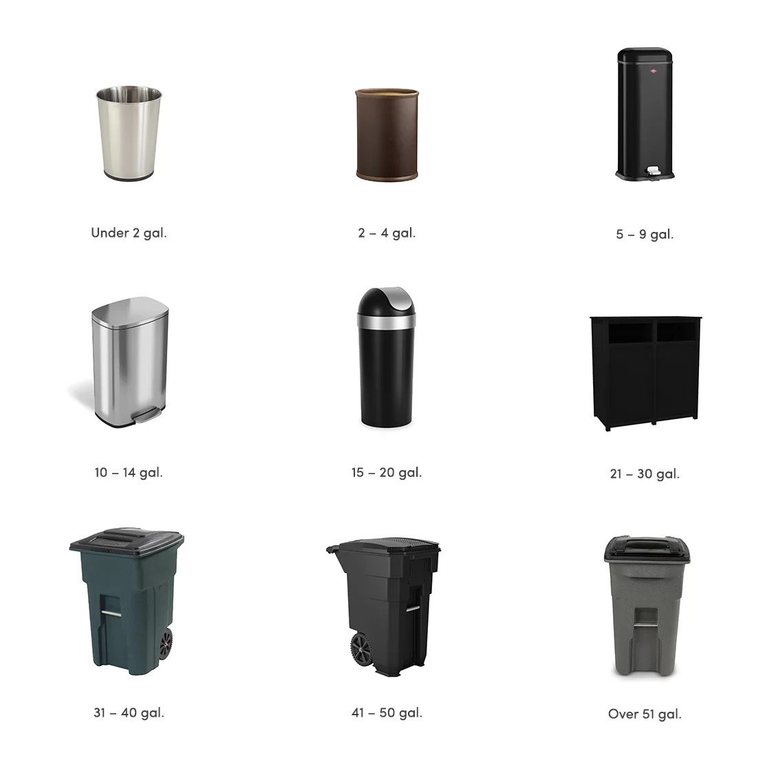 How To Choose The Right Trash Can Size Wayfair