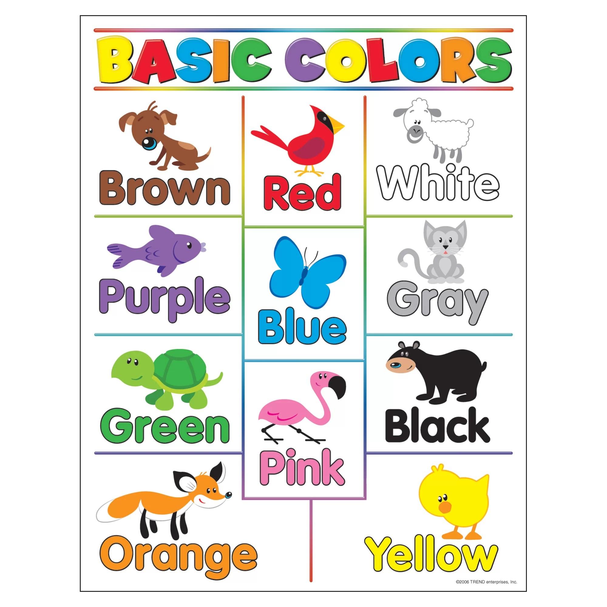 Trend Enterprises Inc Learning Charts Basic Colors Chart