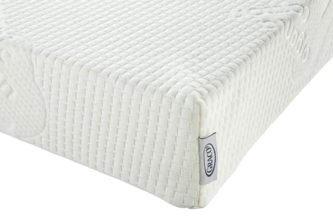 Natural Organic Foam 5 Crib And Toddler Mattress