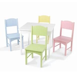 tables et chaises pour enfant