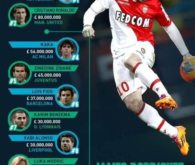 Spesial Transfer Mahal Real Madrid Dari Tahun Ke Tahun Goal Com