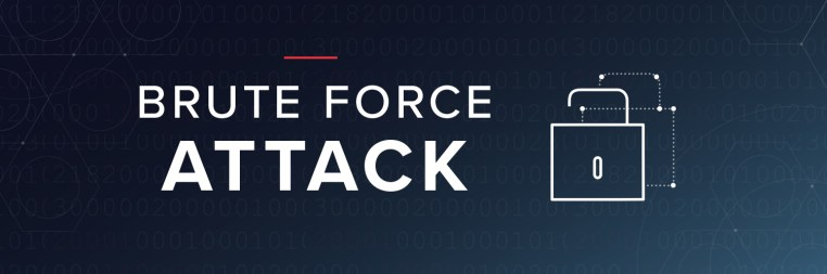 brute-force-attack on wordpress website.