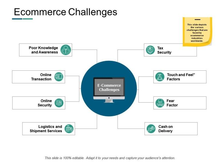ecommerce_challenges_transaction