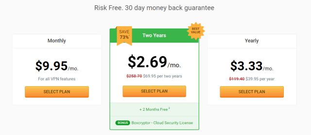 Private Internet Access VPN pricing