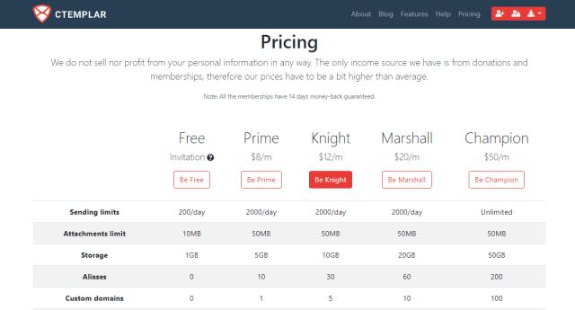 CTemplar pricing plans