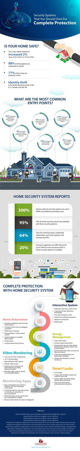 Security Tips To Protect Your Home From Burglary