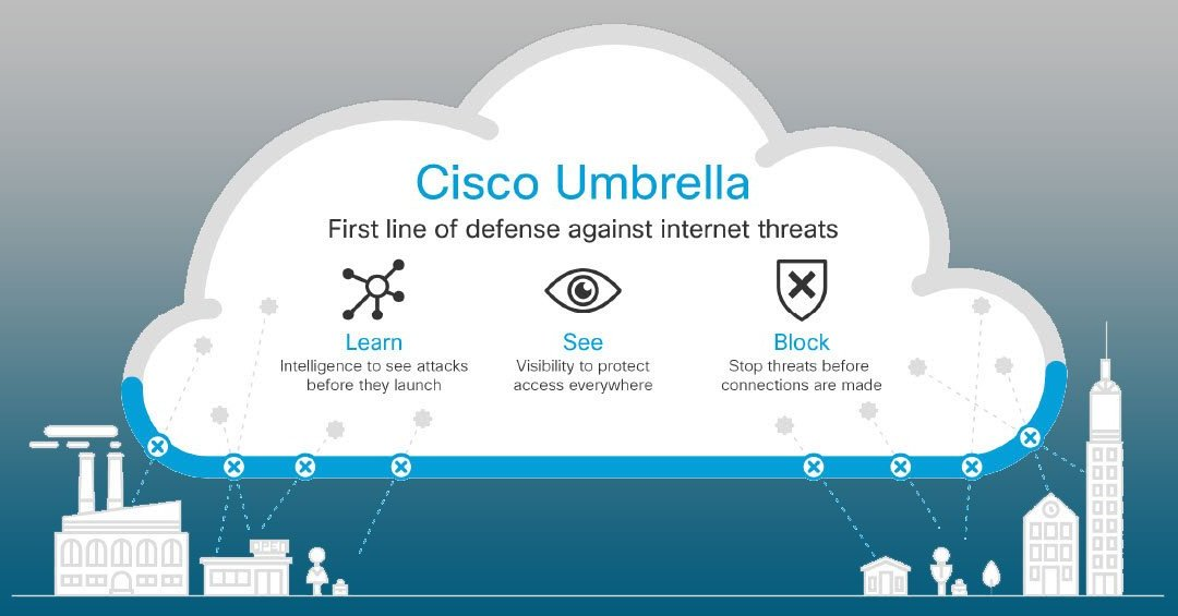 Business Success is Accelerated with Cisco Umbrella Video