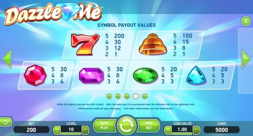 Dazzle me slot game review