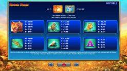 Raging rhino game review
