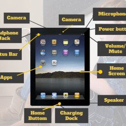 What's on an iPad?