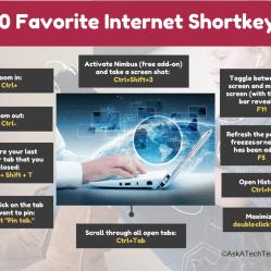 Internet shortkeys