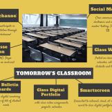 digital classroom