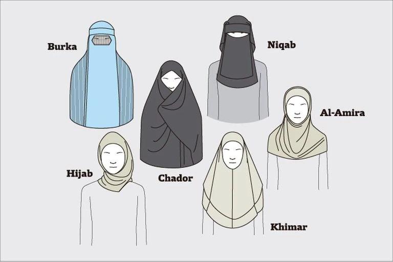 Velos musulmanes cuáles son las diferencias y quiénes usan cada uno