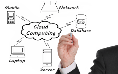 Businessman drawing a Cloud Computing 800x500 72 ppi - Insights