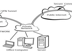 VPN - The Virtues of VPN's