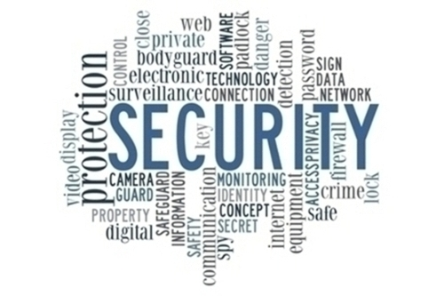Workplace Security Policy