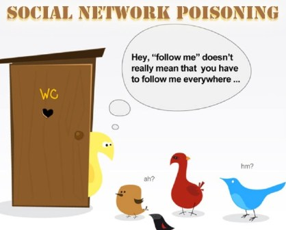 social network poisoning