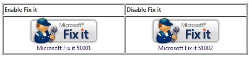 MS zero-day vulnerability