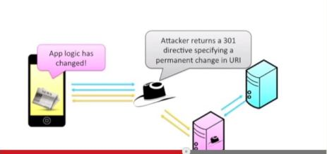HTTP request Hijacking
