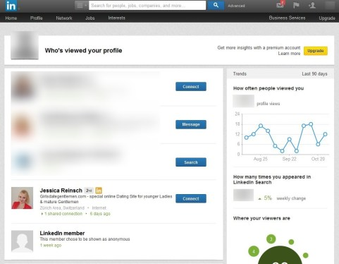 linkedin view profile spam