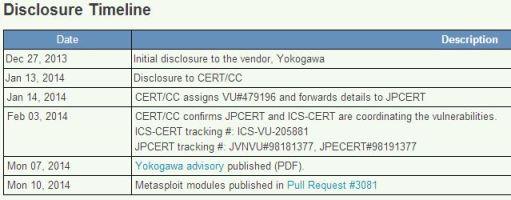 Yokogawa security flaws