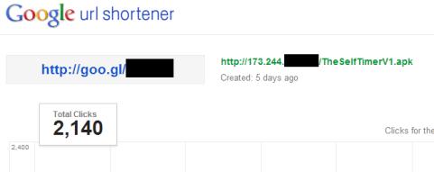 selfmite Google short URL