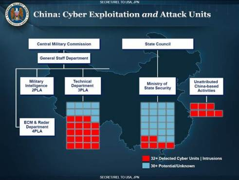 Chinese hackers spy us officials