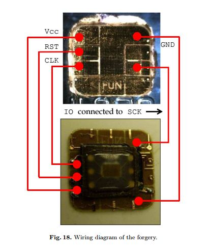 EMV card MITM attack 4