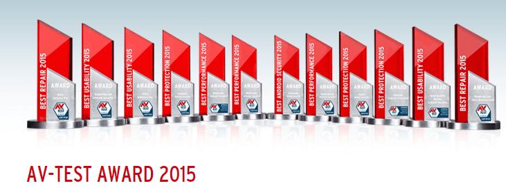 AV-TEST 2015 AWARDS