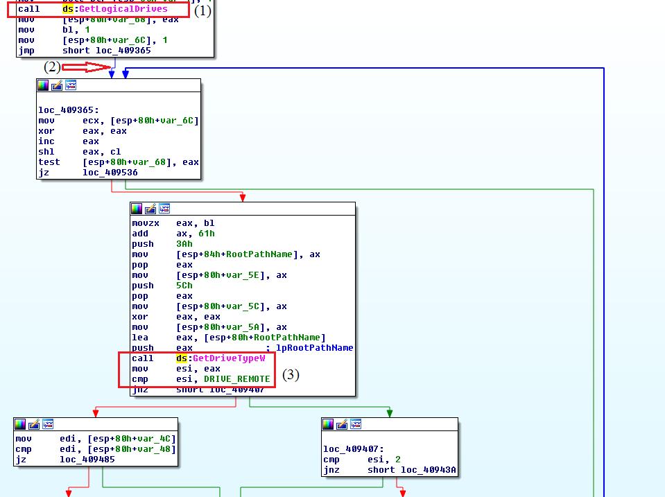 Locky ransomware 5
