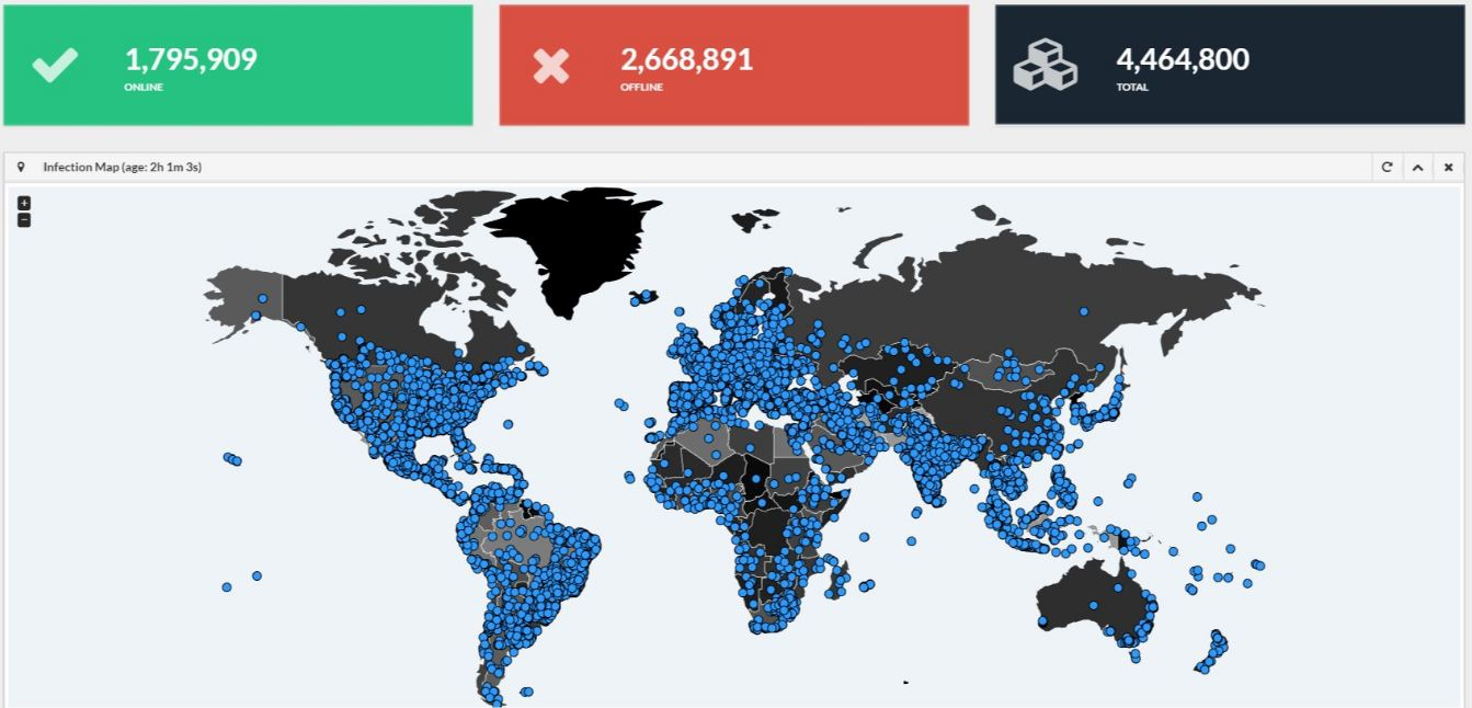 Necurs Botnet, one of largest malicious architecture has