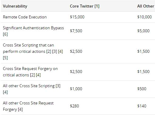 Twitter hacking 3