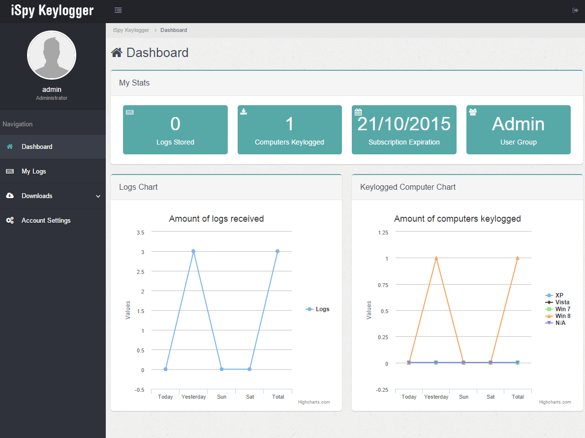 ispy-web-panel-demo