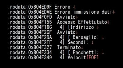 Linux/IRCTelnet malware 4
