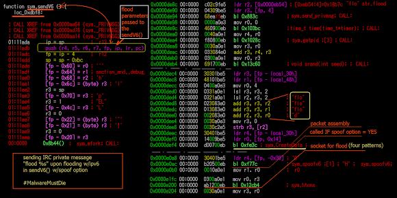 Linux/IRCTelnet malware 6