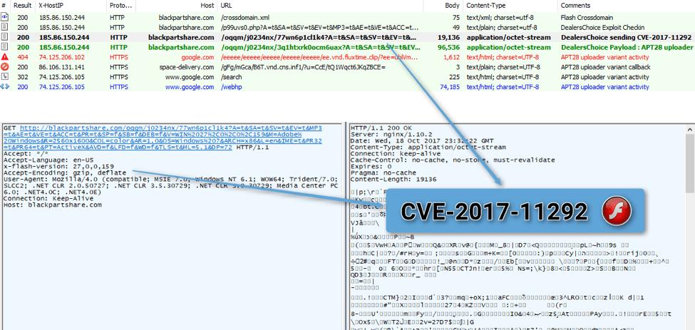 apt28 CVE-2017-11292