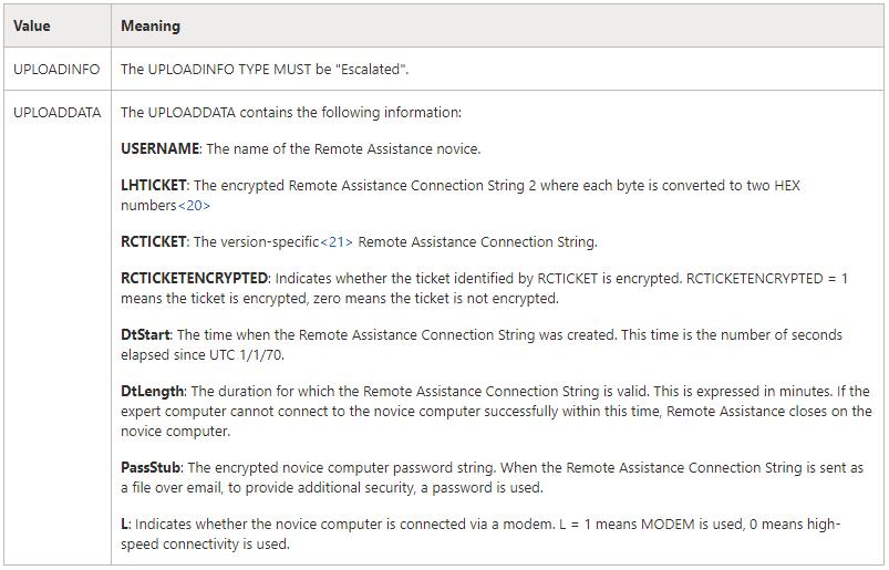 Windows Remote Assistance 2