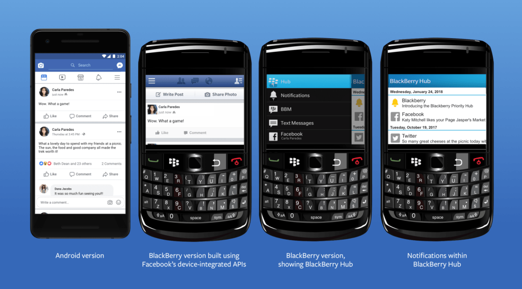 Facebook APIs mobile devices