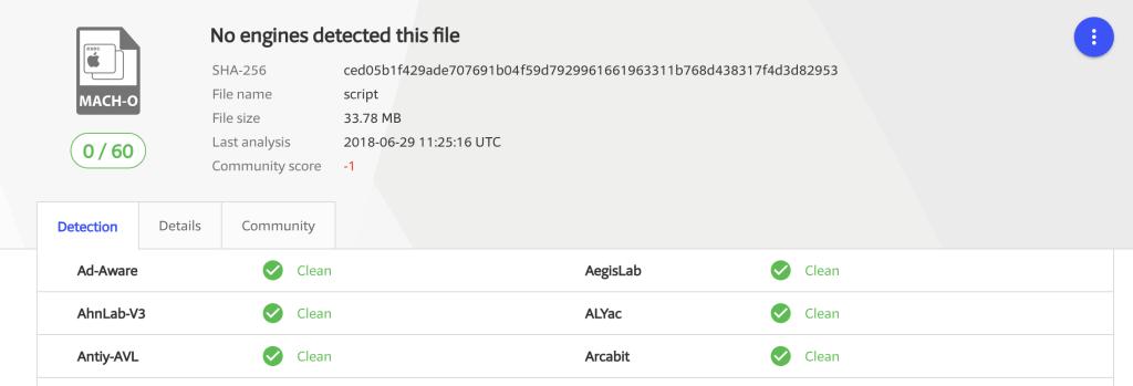 OSX.Dummy malware